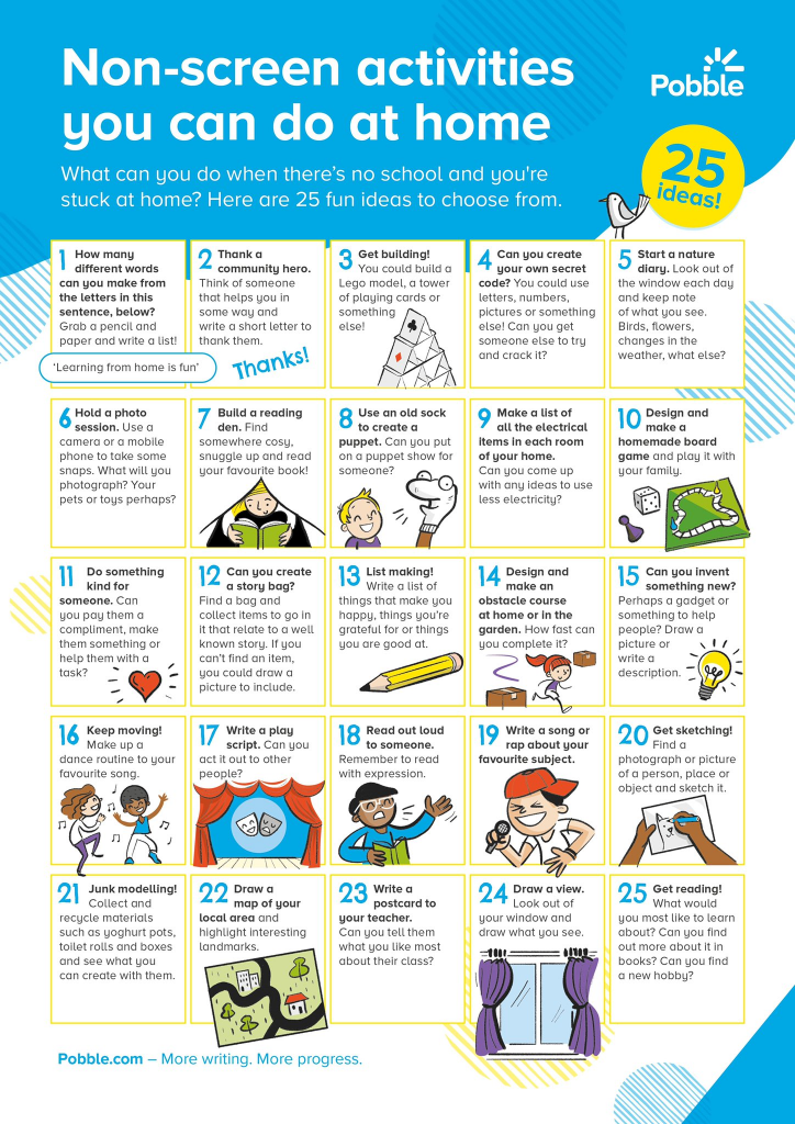 An infographic with 25 Ideas for non-screen activities that students can do at home.